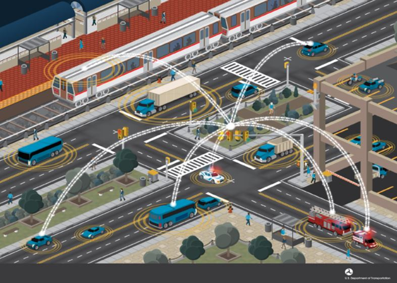 picture of connected vehicles at an intersection