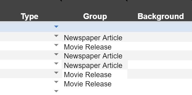 Timeline groups