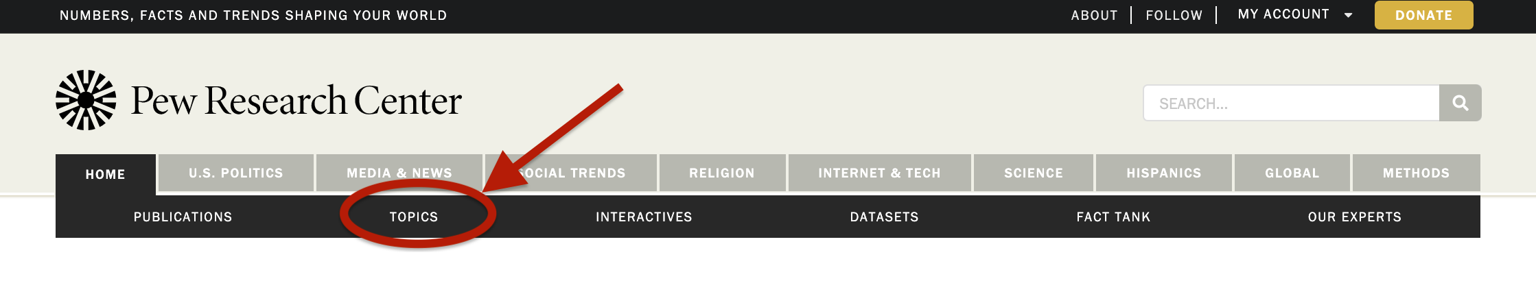 Screenshot of Pew Research Center homepage, with Topics button circled and an arrow pointing to it.