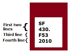 Example of a call number