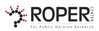 Roper Center for Public Opinion