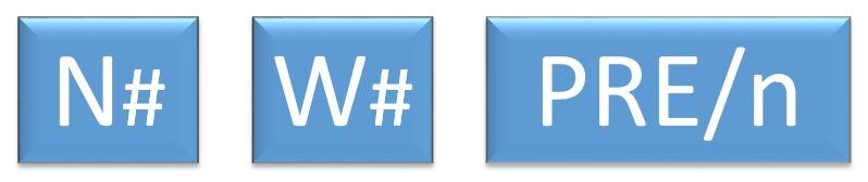 proximity search symbols