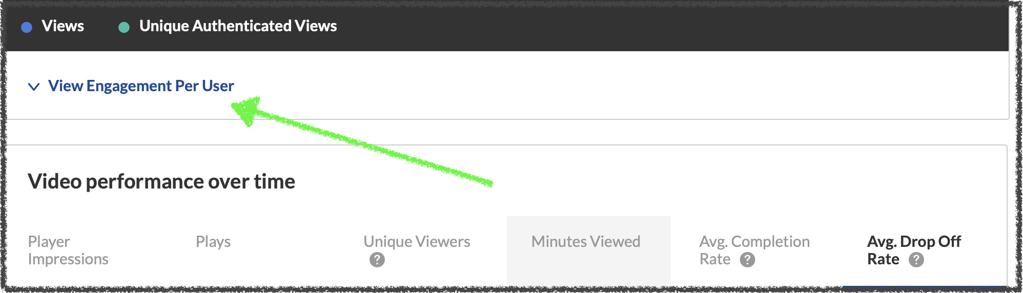 click View engagement by user