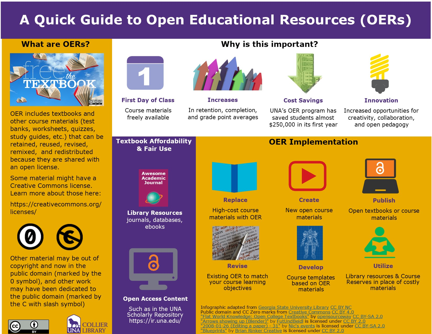 OER Infographic