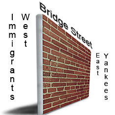 Clip art showing wall with immigrant on the west side of Bridge Street and Yankees on the right.