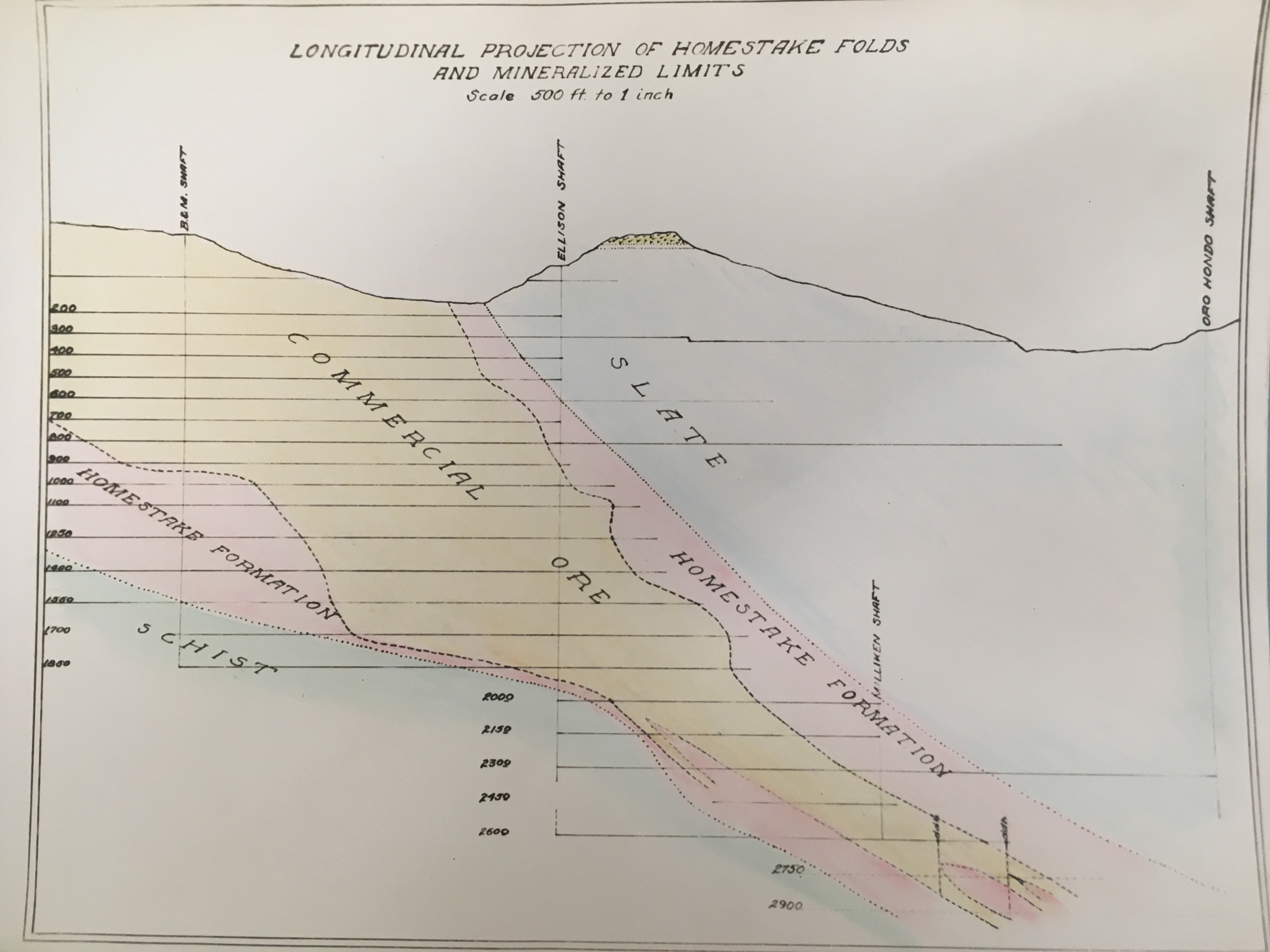 Subsurface geology diagram of the mine property in color