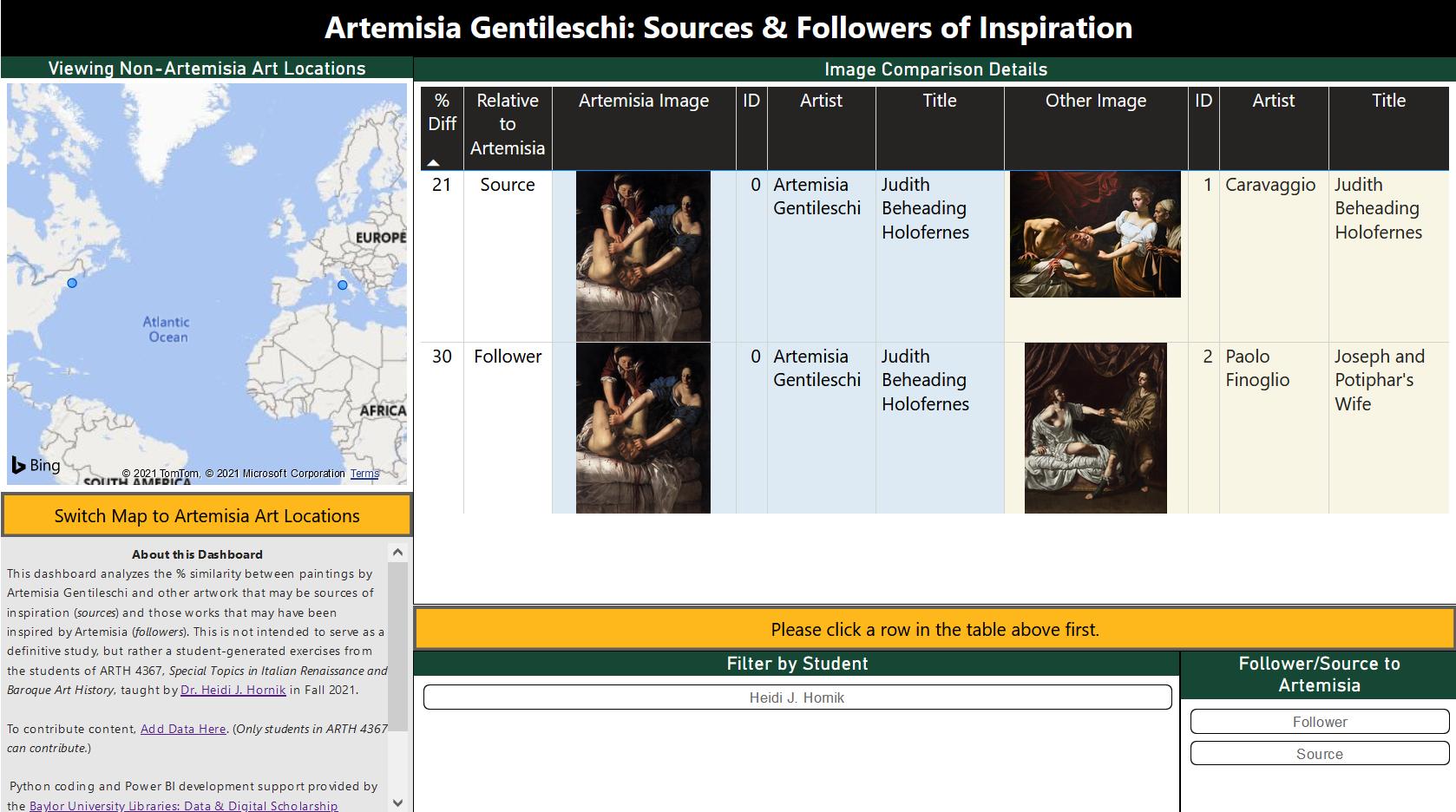 screenshot of Artemisia Dashboard