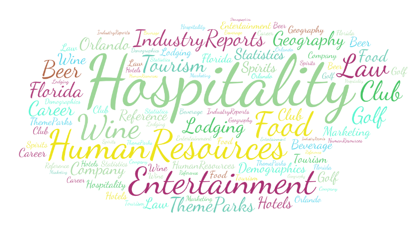 Word cloud with hospitality related terms