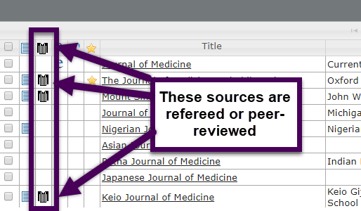 the striped shirt icon next to the journal means that the source is peer reviewed or refereed.