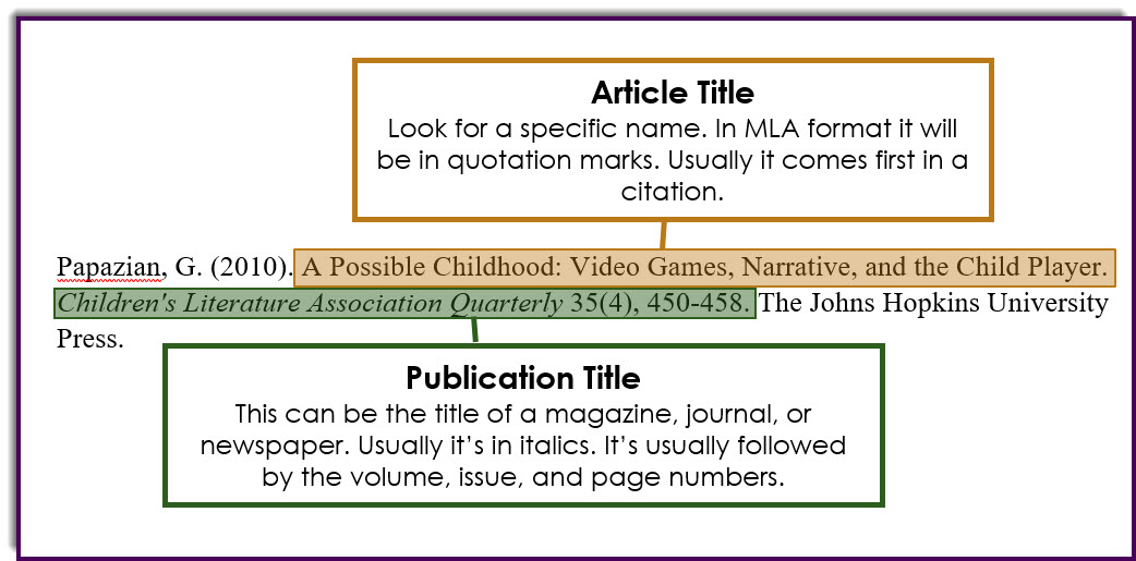 The article title will be a specific name, sometimes in quotation marks. The publication title will usually follow it in a citation and often will be italicized. The volume, issue and page numbers follow the publication title.