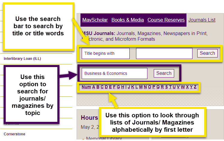 use the search bar in the journals list to search for a title or title words. You can also use the category search option, as well as the list  of letters to find journal or magazine alphabetically.
