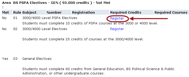 image of Register link in degree audit