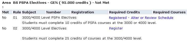 screenshot of Registered statement in Degree Audit