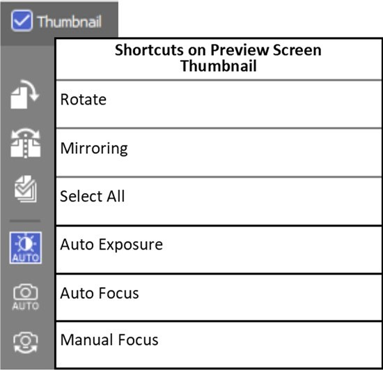 Thumbnail Shortcuts