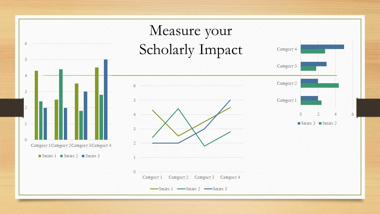 image showing graphic representations of impact metrics