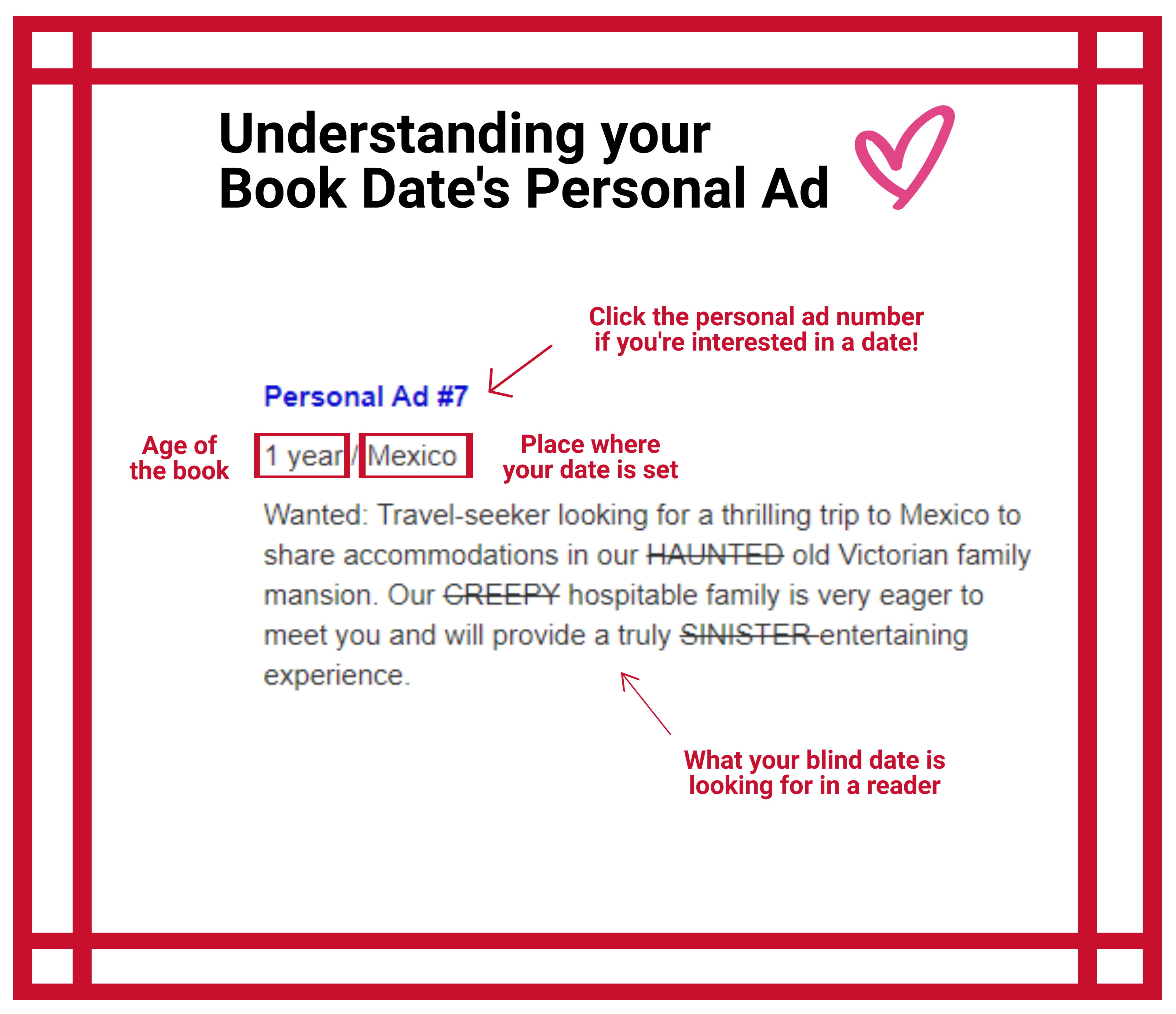 Understanding our online personal ads