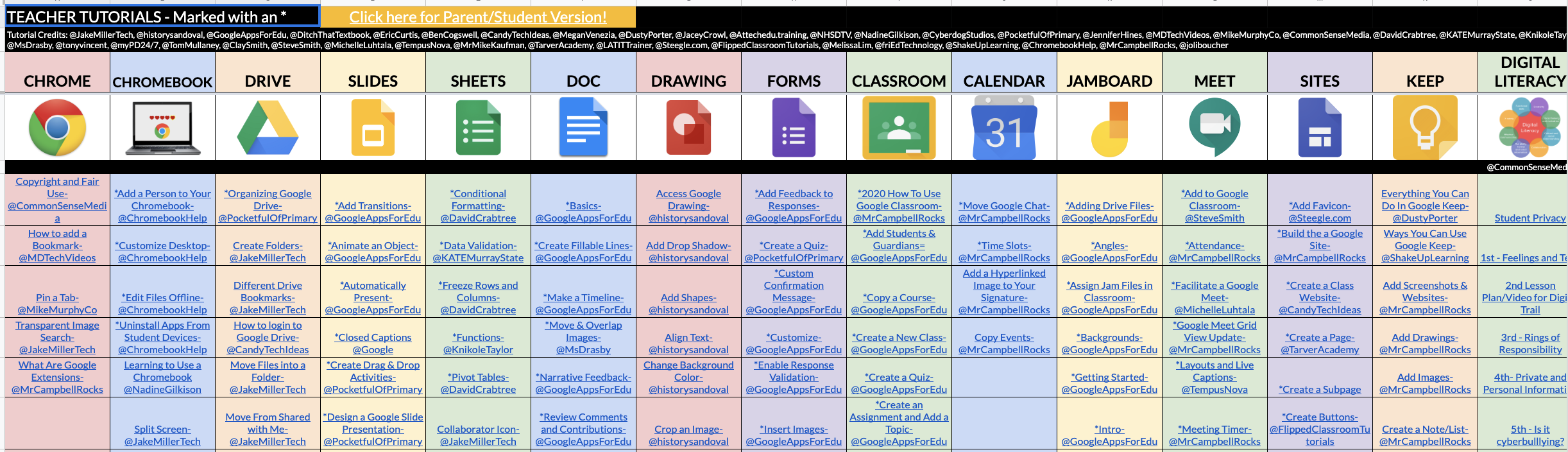 Teacher Tutorial Spreadsheet