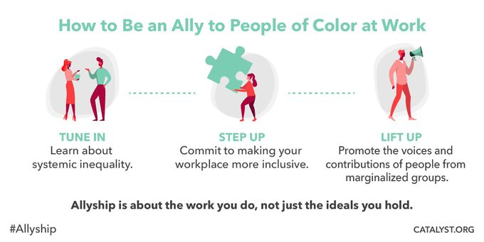 How to be an ally to people of color at work