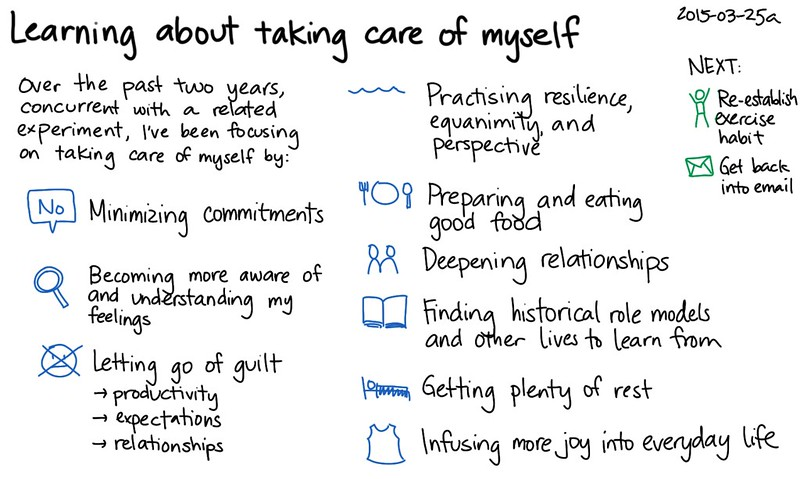 Learning about taking care of myself -- index card #self-care