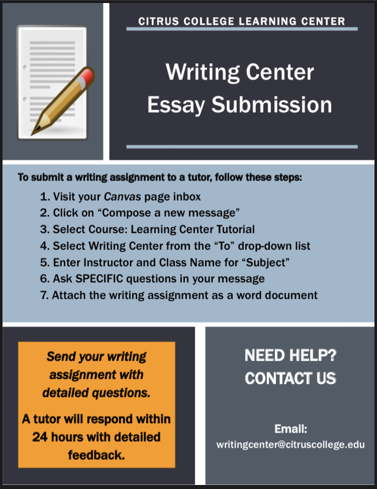 writing center essay submission