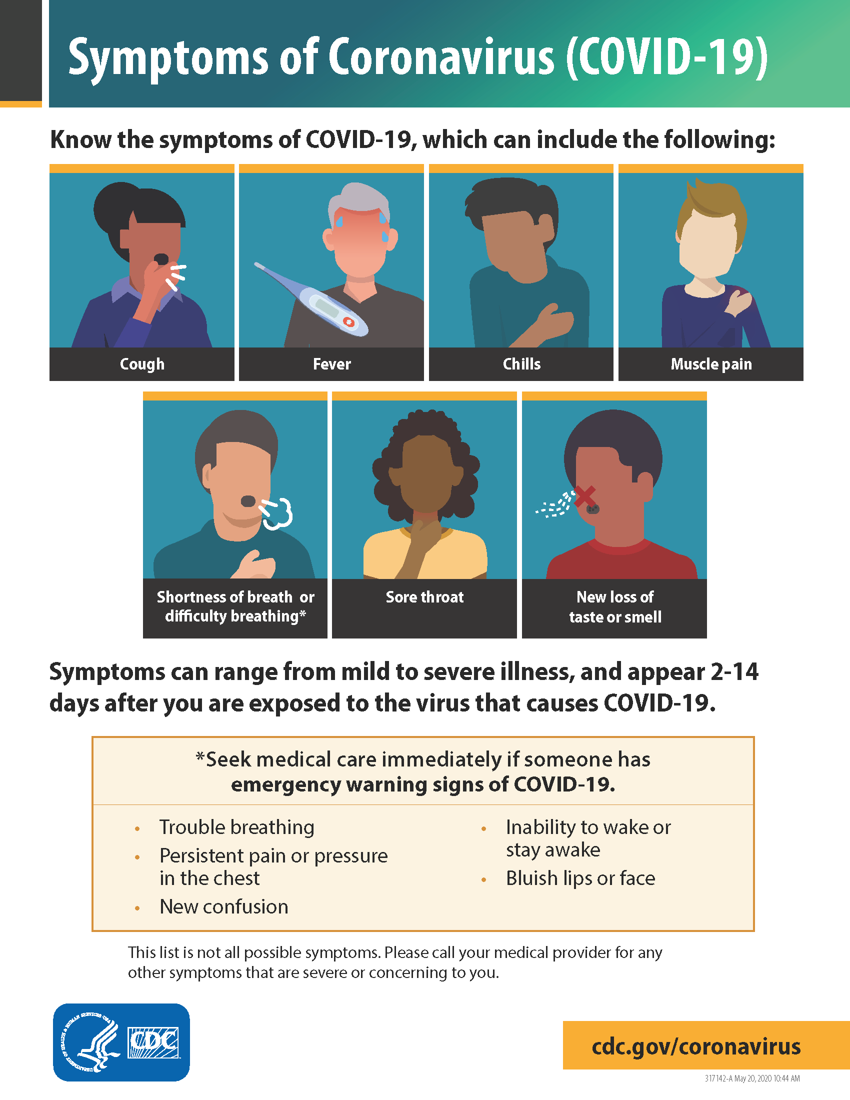 'Symptoms of Coronavirus (COVID-19)'. Infographic lists 7 possible symptoms and 5 emergency warning signs requiring immediate medical care.