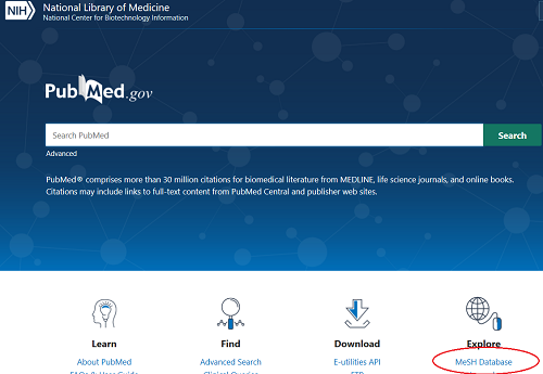 """PubMed opening screen. MeSH Database link under """"Explore"""" column circled in red."""