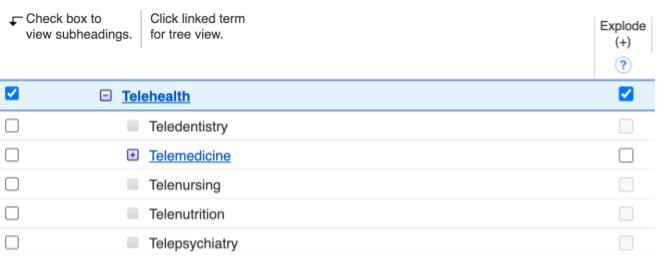 "CINAHL Subject Thesaurus shows narrower terms under ""telehealth"" (e.g. telemedicine, teledentistry)"