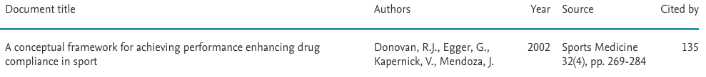 """Example of """"Times Cited"""" link in Scopus."""