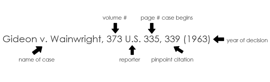 Supreme Court case citation diagram