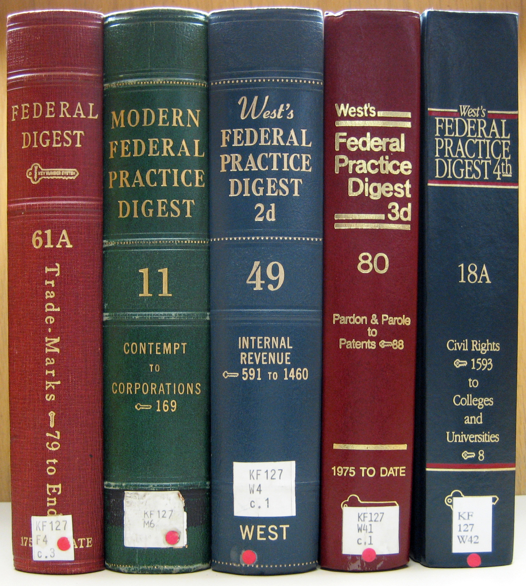 Federal Practice Digest books