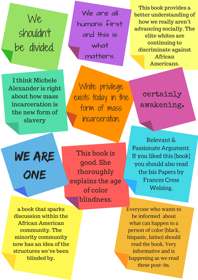 student responses included We shouldn't be divided. We are all humans first