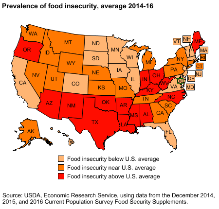 USDA Food Insecurity Chart
