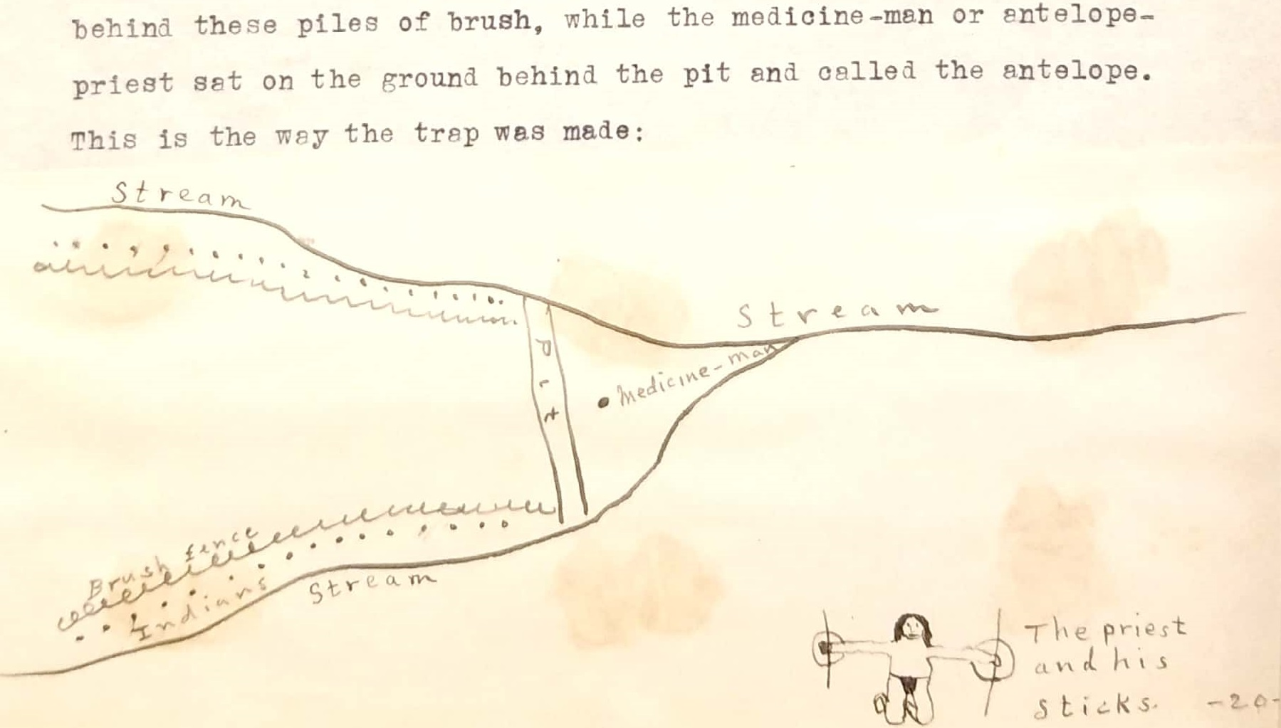 Excerpt from a description of an antelope hunt with attached diagram, from50Years Among the Cheyennes, by George Bent