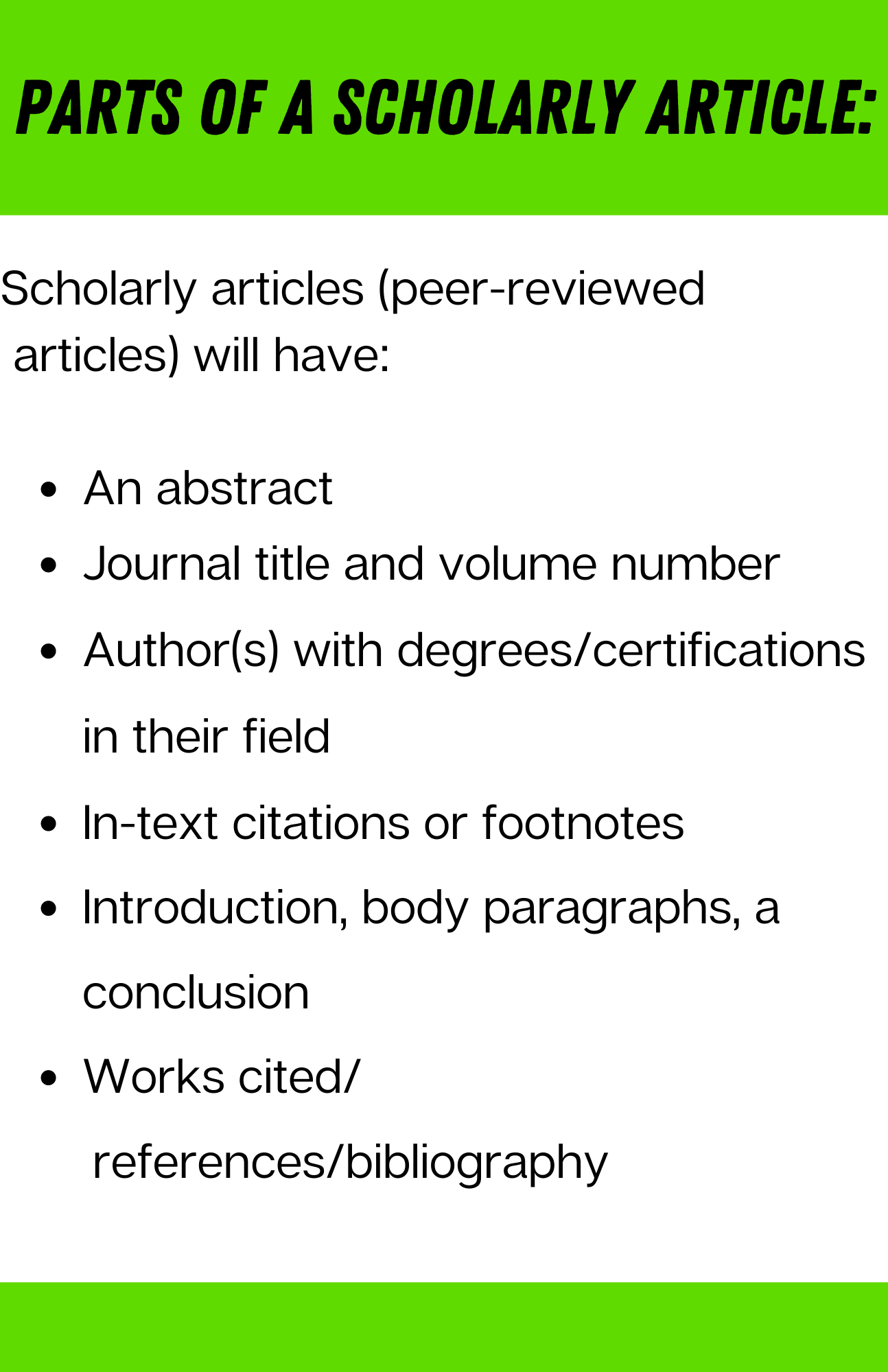 Parts of a Scholarly Article: An abstract Journal title and volume number Author(s) with degrees/certifications in their field  In-text citations or footnotes Introduction, body paragraphs, a conclusion Works cited/        references/bibliography