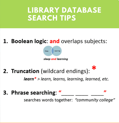 Database search tips: Boolean, Truncation, and Phrase searching