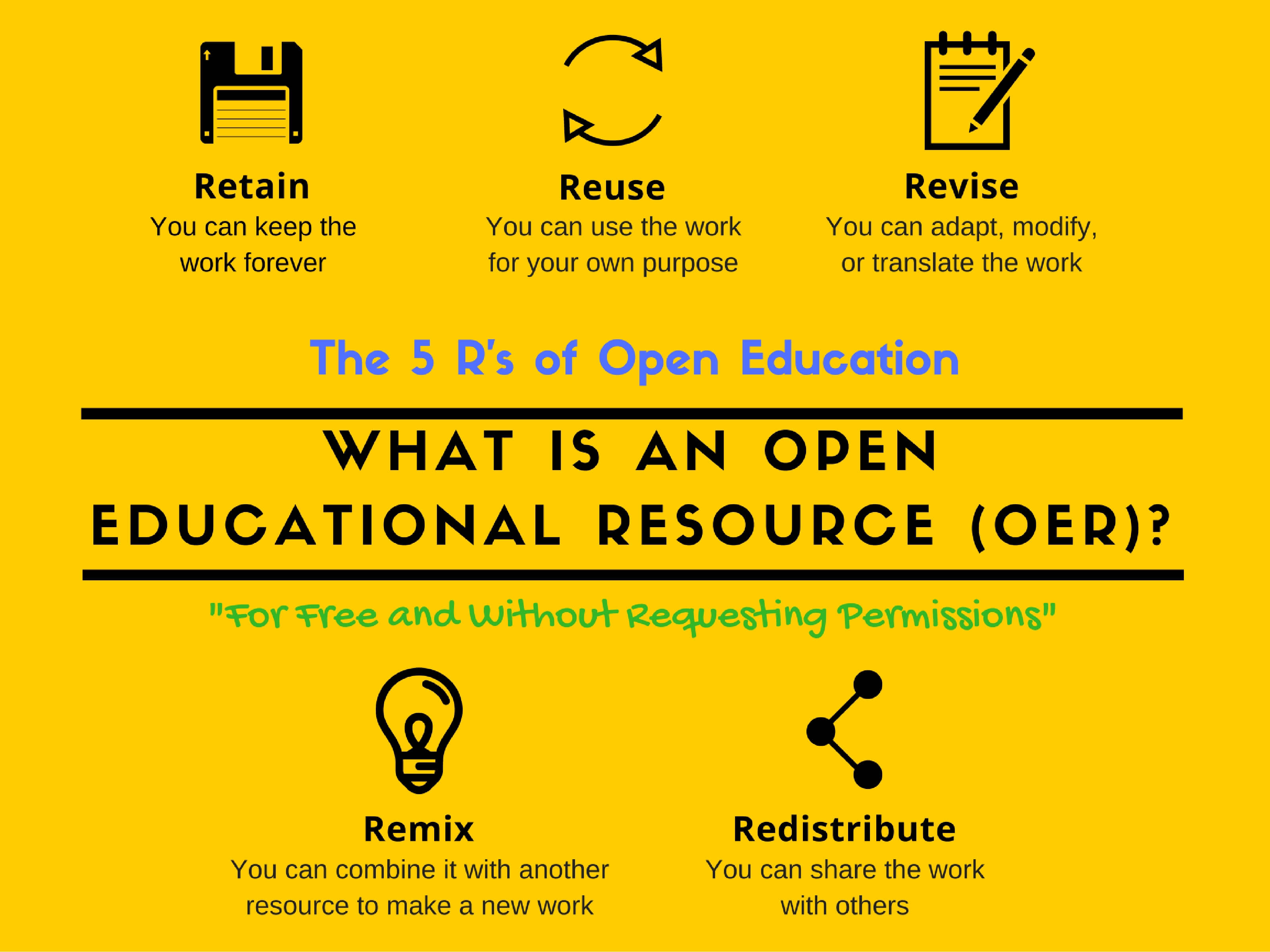 OER Infographic: Open Educational Resources can be used without requesting permission