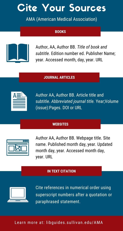 AMA Citation guide