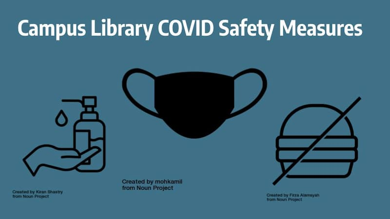 no eating allowed icon, mask icon, hand sanitizer icon with a text box that reads Campus Library COVID safety measures