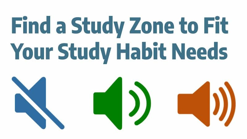 muted speaker icon, a green speaker on icon, an orange loud speaker icon with a text box that reads find the study zone that fits your study habit needs