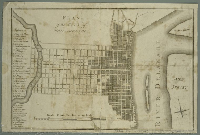 Plan of the City of Philadelphia from 1794