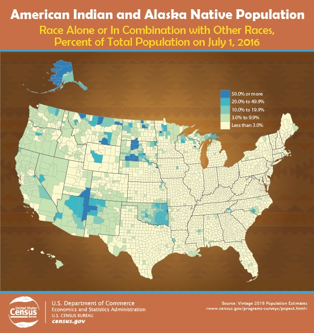 American Indian and Alaska Native Population 2016