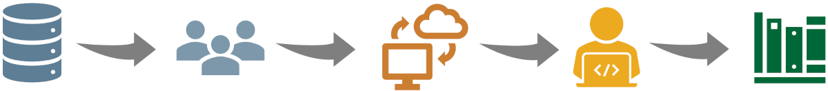 icons illustrating upcoming process described in text