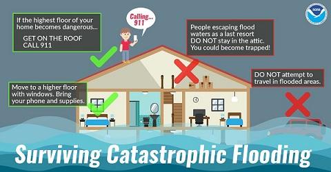 surviving catastrophic flooding