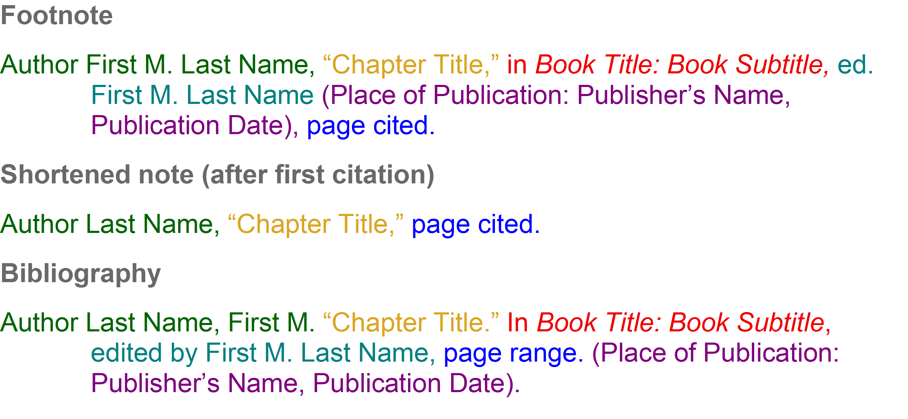 Basic Chapter Citation