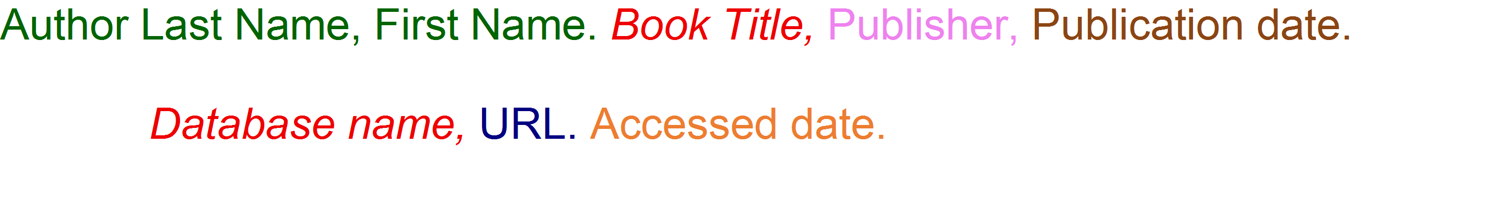 Basic Ebook Citation