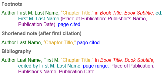 Citing a book chapter in Turabian