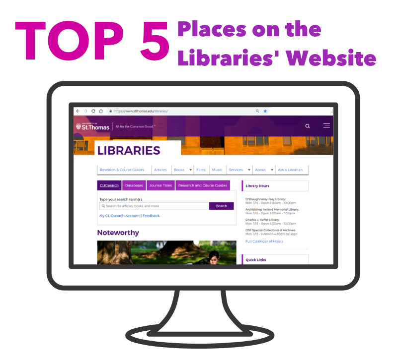Top 5 places on the libraries' Website