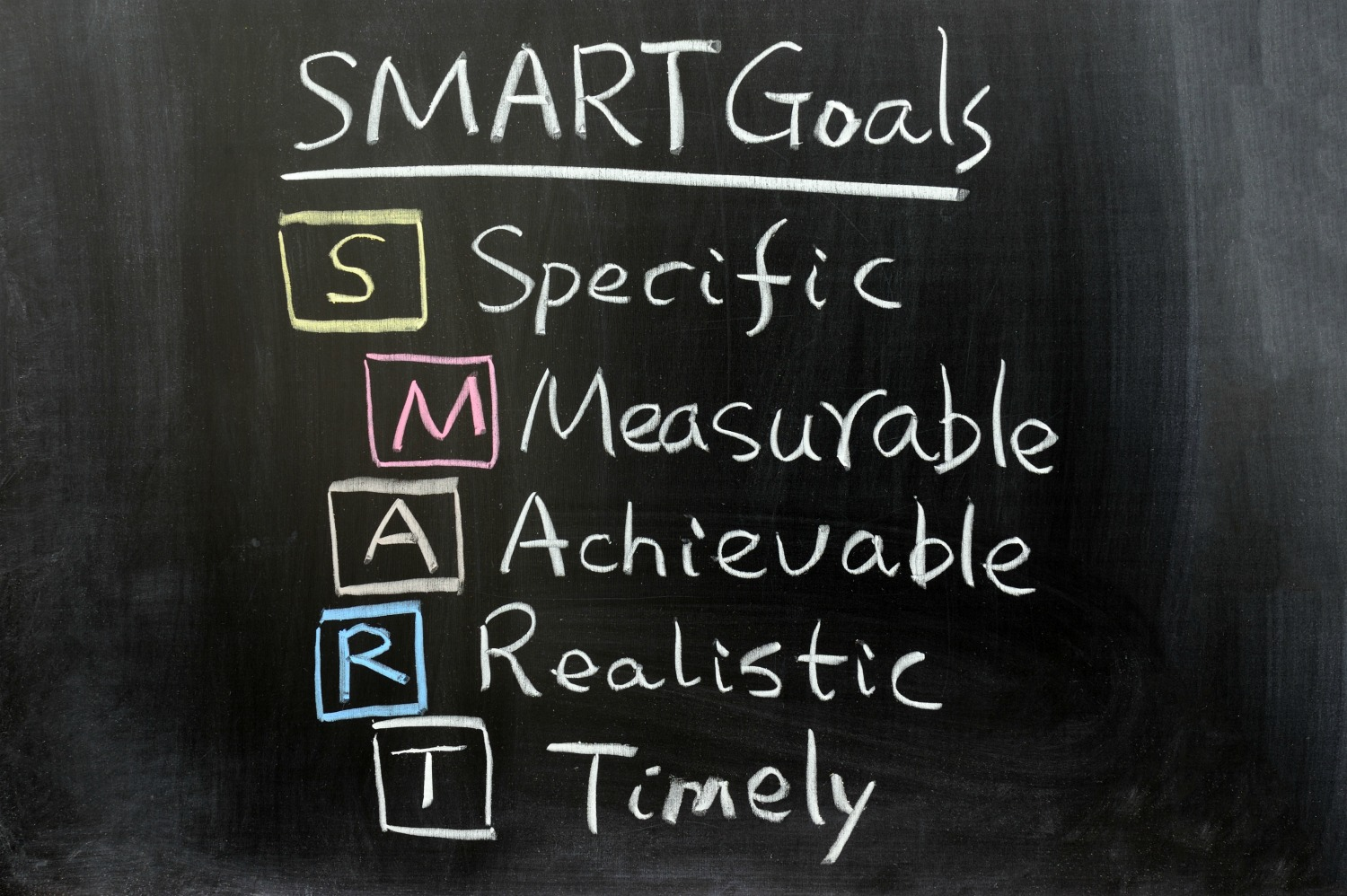 SMART Goals Specific Measurable Achievable Realistic Timely