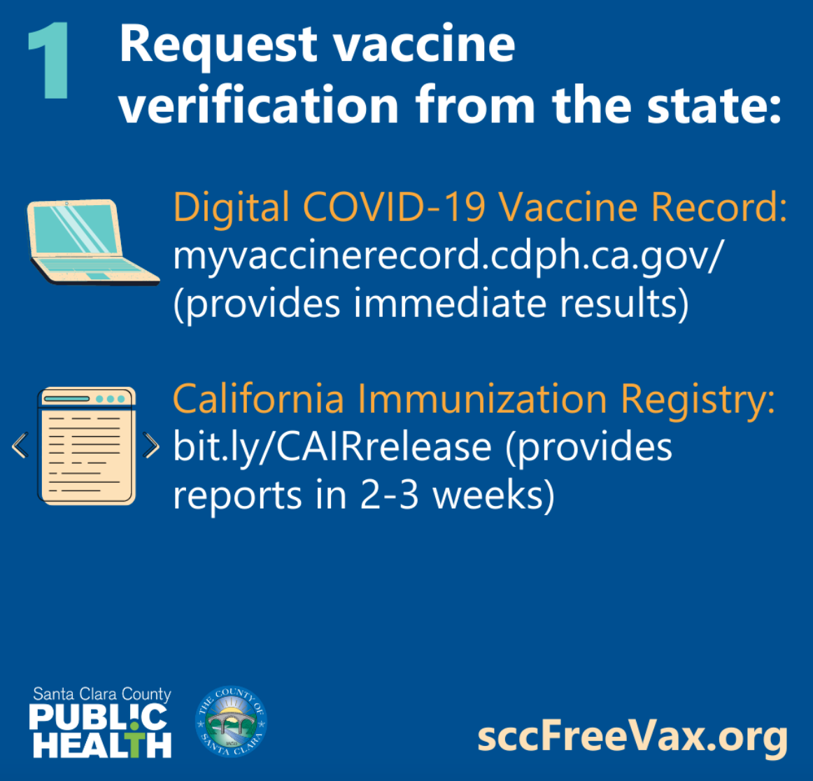 Request vaccine verification from the state