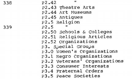 Detail from page 19 of the New York World's Fair 1964-1965 Corporation records finding aid